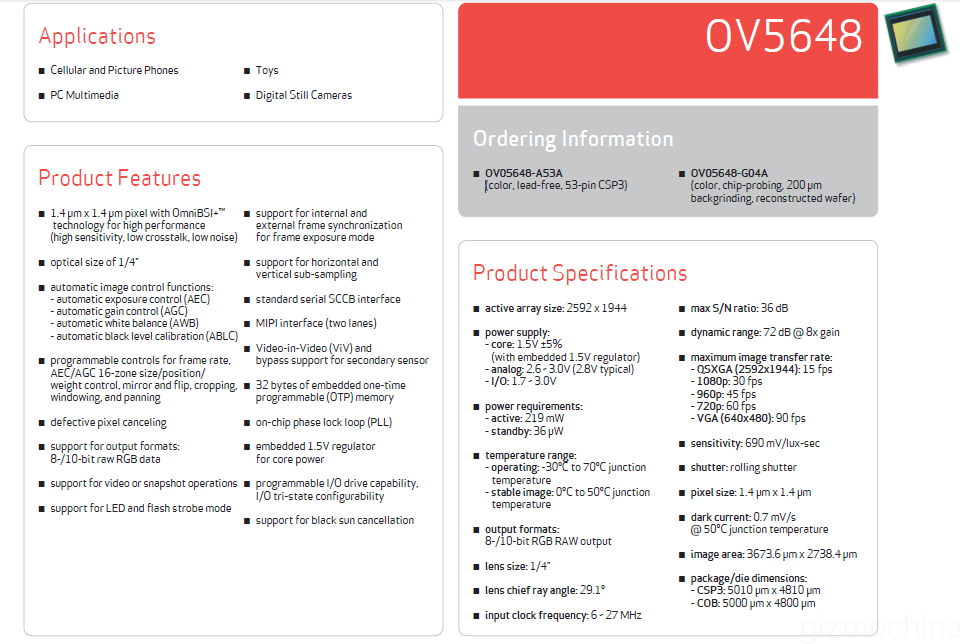 oneplus 2 secondary camera OV5648-specs