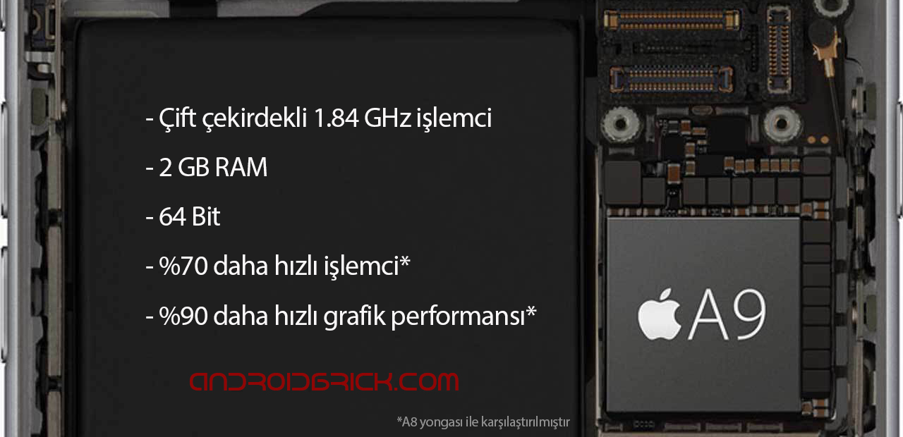 Apple-iPhone--A9-processor
