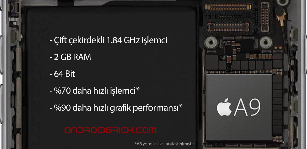 Apple-iPhone--A9-processor