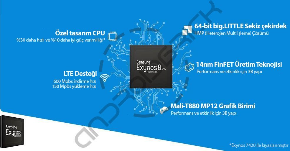 Samsung_Exynos8_Octa_8890