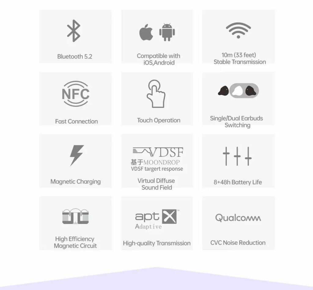 Moondrop Sparks TWS Bluetooth V5.2 Earbuds